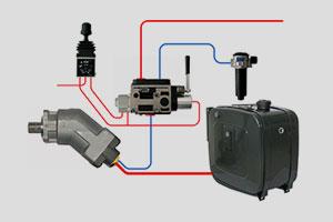 Systèmes et équipements hydrauliques pour équipement mobile PL
